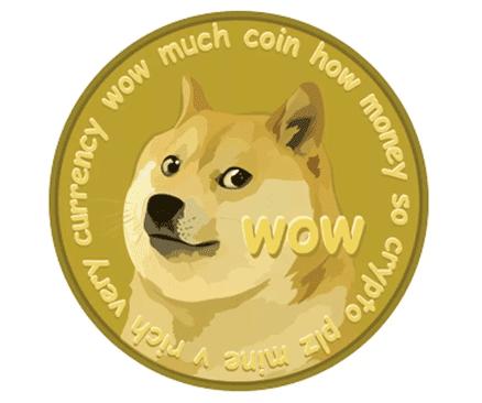 狗狗幣挖礦